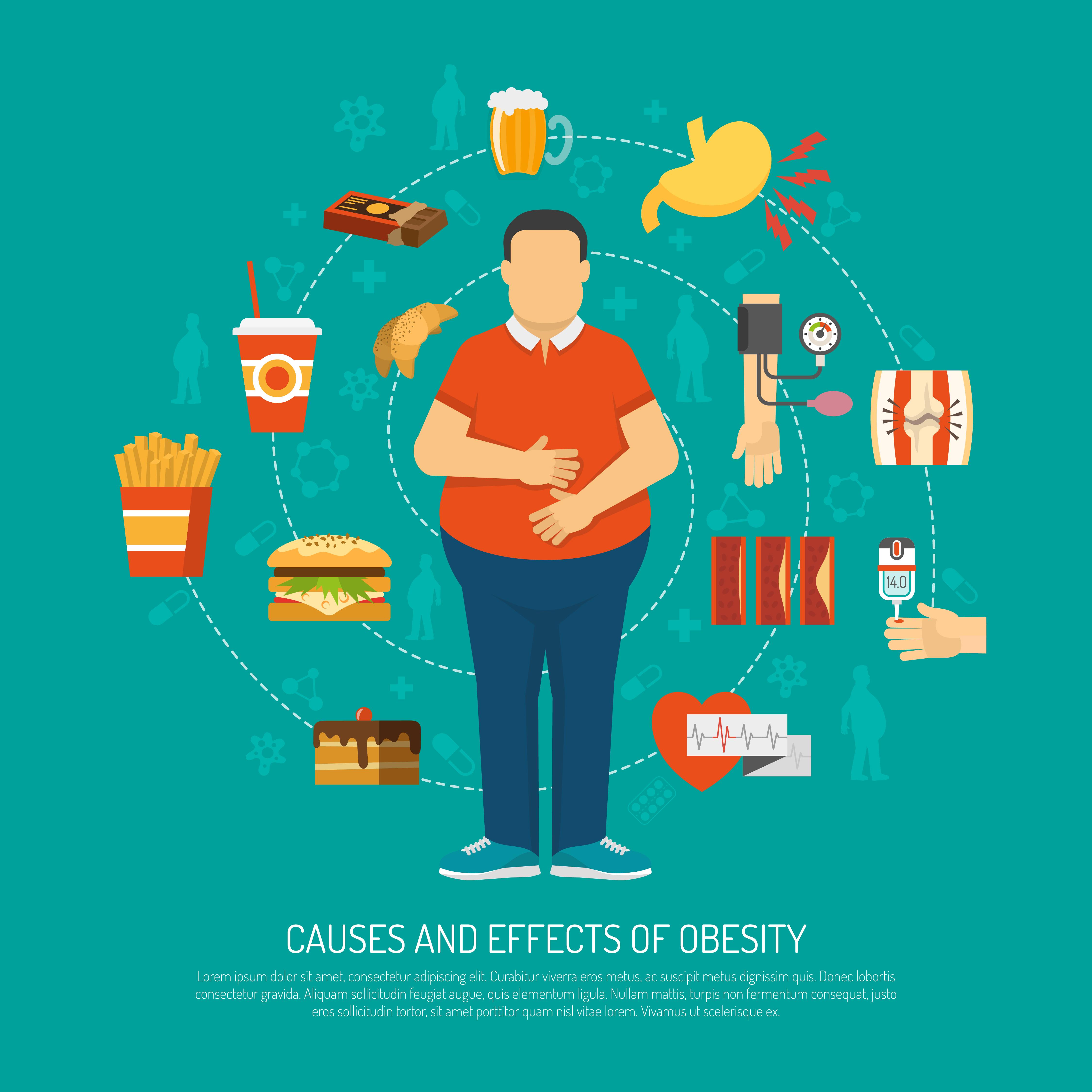 Obesità e Diabete
